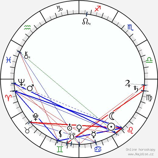 Franz Albert Seyn wikipedie wiki 2019, 2020 horoskop