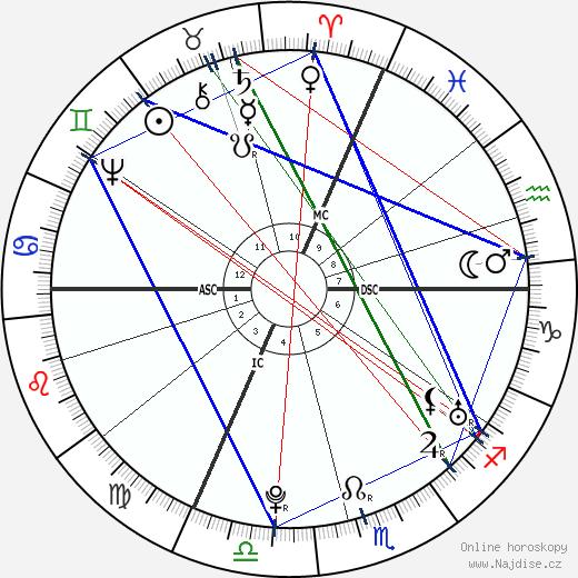 Franz Anton Mesmer wikipedie wiki 2019, 2020 horoskop