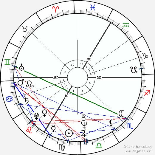 Franz Beckenbauer wikipedie wiki 2018, 2019 horoskop