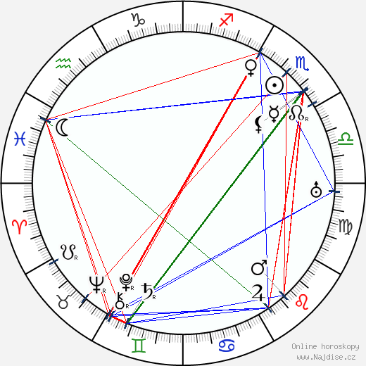 Franz Doelle wikipedie wiki 2018, 2019 horoskop