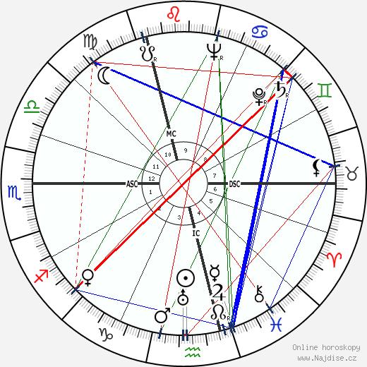 Franz Hack wikipedie wiki 2018, 2019 horoskop