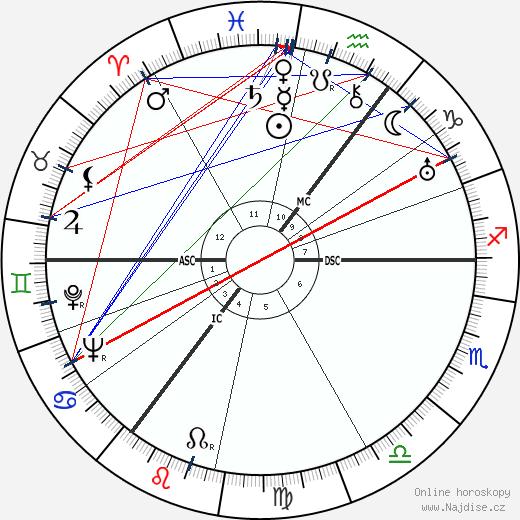 Franz Rademacher wikipedie wiki 2018, 2019 horoskop