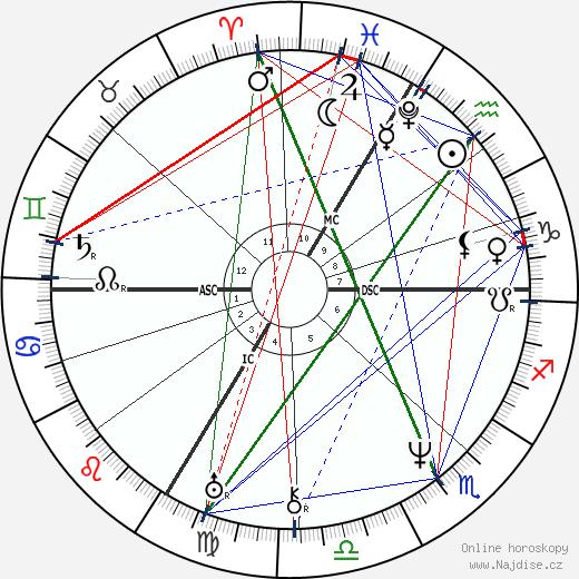 Franz Schubert wikipedie wiki 2017, 2018 horoskop