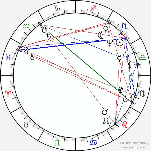 Franz Stahl wikipedie wiki 2018, 2019 horoskop