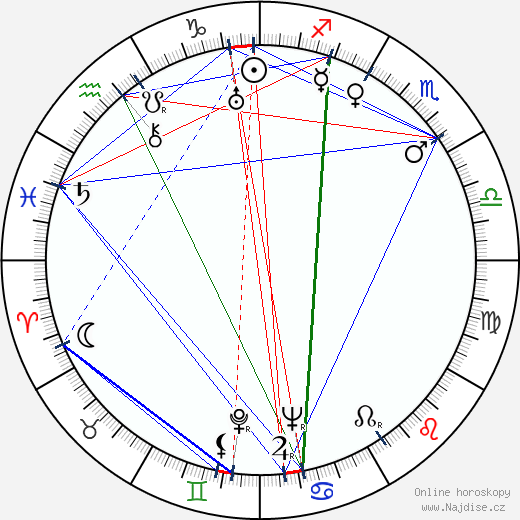 Franz Waxman wikipedie wiki 2019, 2020 horoskop