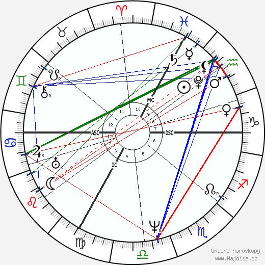 Franz Xaver Gabelsberger wikipedie wiki 2018, 2019 horoskop
