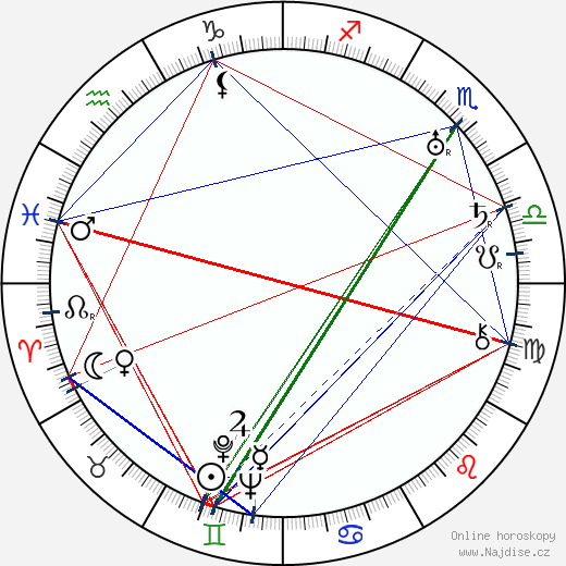 Fred Allen wikipedie wiki 2019, 2020 horoskop
