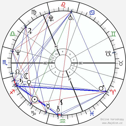 Fred MacAulay wikipedie wiki 2017, 2018 horoskop