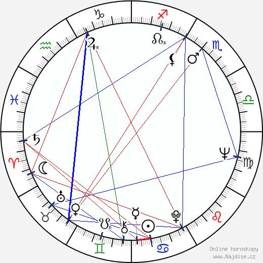 Fred Negendanck wikipedie wiki 2017, 2018 horoskop