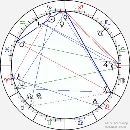 Fred Niblo wikipedie wiki 2018, 2019 horoskop
