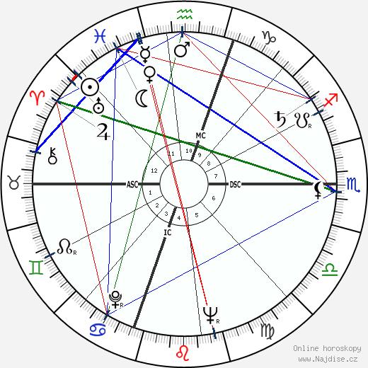 Fred Rogers wikipedie wiki 2020, 2021 horoskop