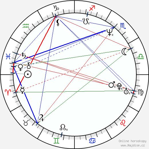 Fred Stoller wikipedie wiki 2018, 2019 horoskop