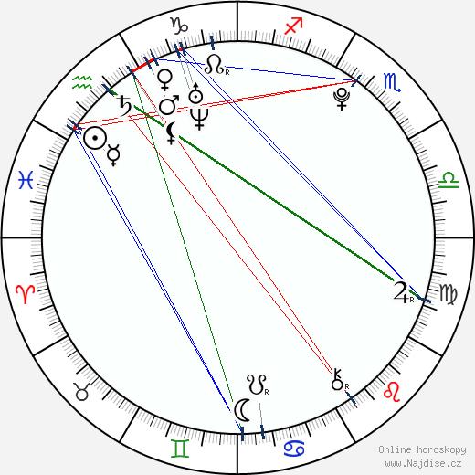 Freddie Highmore wikipedie wiki 2020, 2021 horoskop