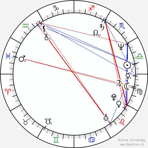 Freddie Jackson wikipedie wiki 2018, 2019 horoskop