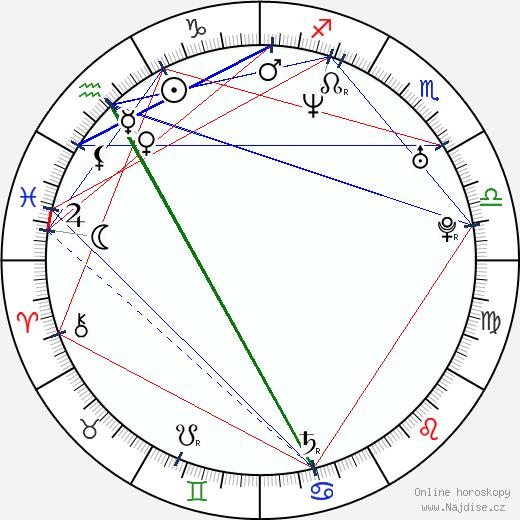 Freddy Rodríguez wikipedie wiki 2020, 2021 horoskop