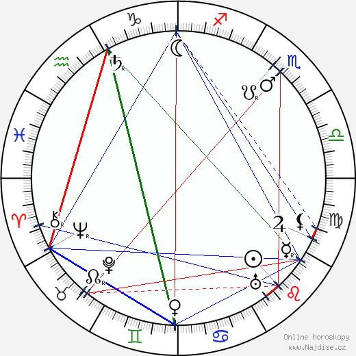 Frederic Arnold Kummer wikipedie wiki 2018, 2019 horoskop