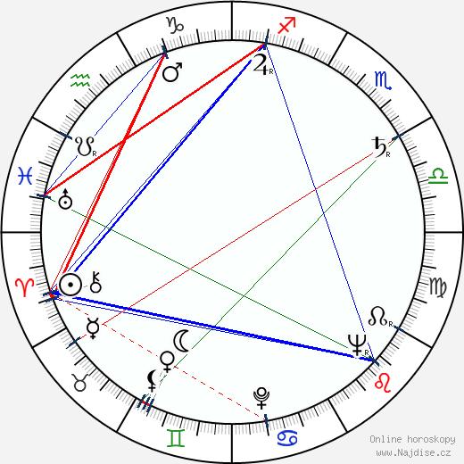 Frédéric Back wikipedie wiki 2019, 2020 horoskop