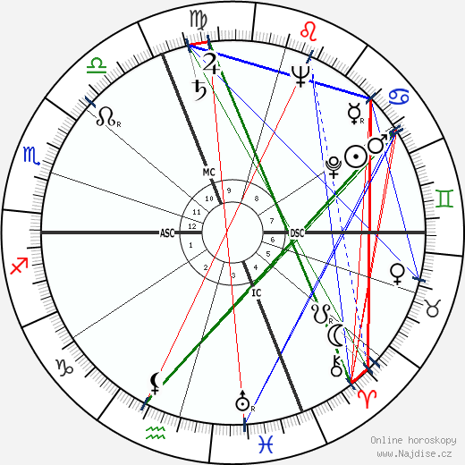 Frédéric Dard wikipedie wiki 2017, 2018 horoskop