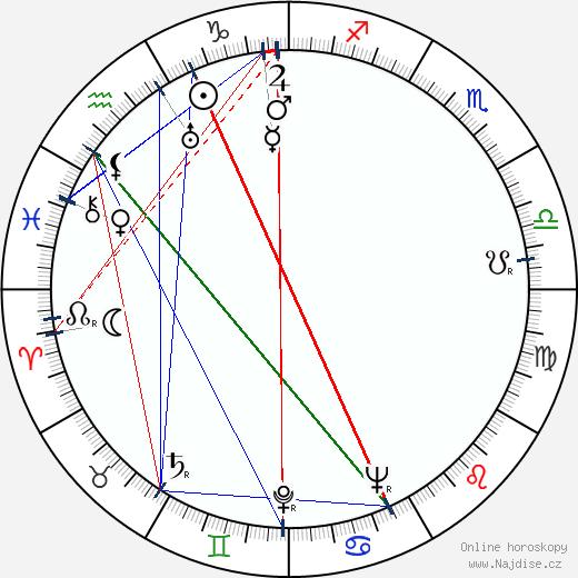 Frédéric Dumas wikipedie wiki 2017, 2018 horoskop
