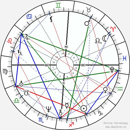 Frédéric Soulié wikipedie wiki 2020, 2021 horoskop