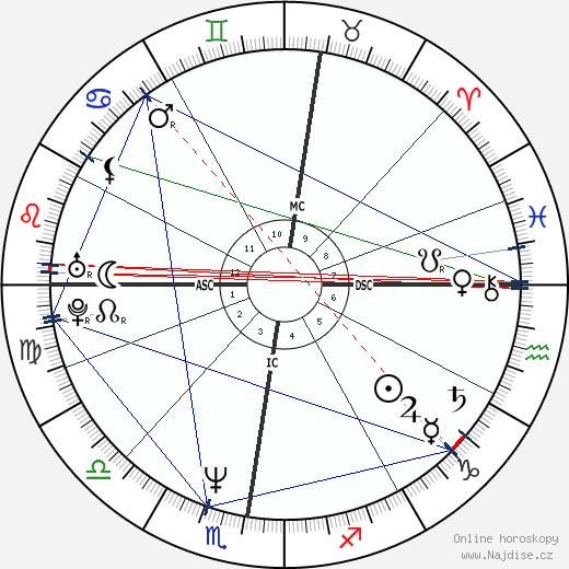 Frédéric Taddeï wikipedie wiki 2018, 2019 horoskop