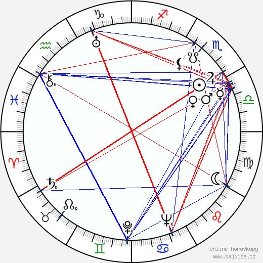 Frederick De Cordova wikipedie wiki 2019, 2020 horoskop