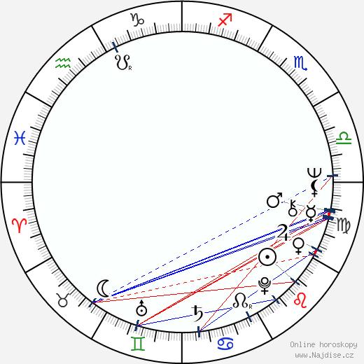Frederick W. Smith wikipedie wiki 2018, 2019 horoskop