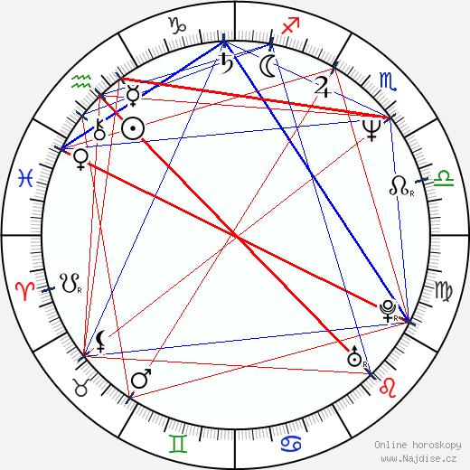 Fredric Lehne wikipedie wiki 2017, 2018 horoskop