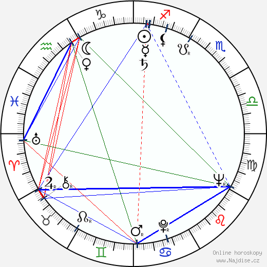 Friedensreich Hundertwasser wikipedie wiki 2018, 2019 horoskop