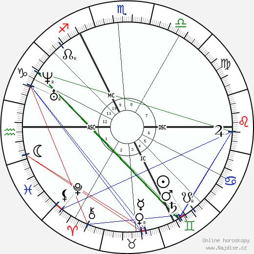Friedrich Bayer wikipedie wiki 2020, 2021 horoskop