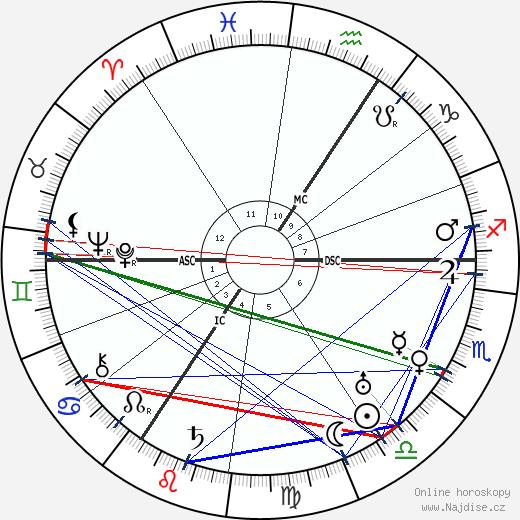 Friedrich Olbricht wikipedie wiki 2020, 2021 horoskop