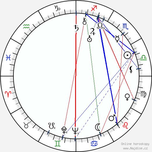 Fritz Feld wikipedie wiki 2019, 2020 horoskop