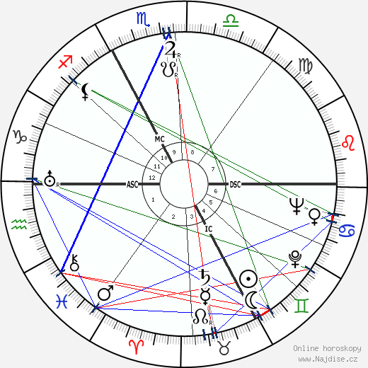Fritz Knöchlein wikipedie wiki 2018, 2019 horoskop