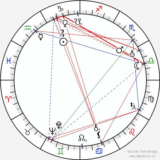 Fritz Odemar wikipedie wiki 2017, 2018 horoskop