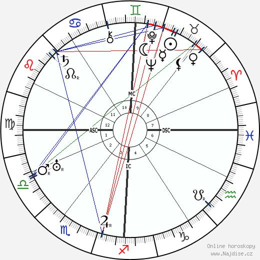 Fritz Schäffer wikipedie wiki 2018, 2019 horoskop
