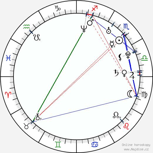 Fu'ad Aït Aattou wikipedie wiki 2017, 2018 horoskop
