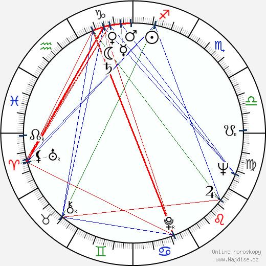 Fujiko Yamamoto wikipedie wiki 2018, 2019 horoskop