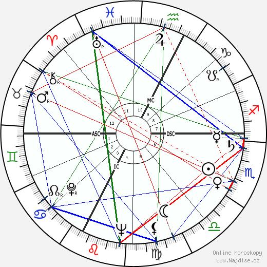Fulvio Roiter wikipedie wiki 2018, 2019 horoskop