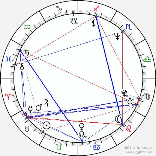 Fumihiko Sori wikipedie wiki 2017, 2018 horoskop