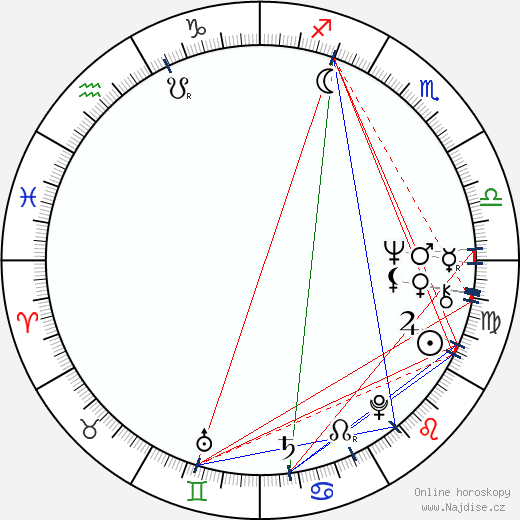 G. W. Bailey wikipedie wiki 2020, 2021 horoskop