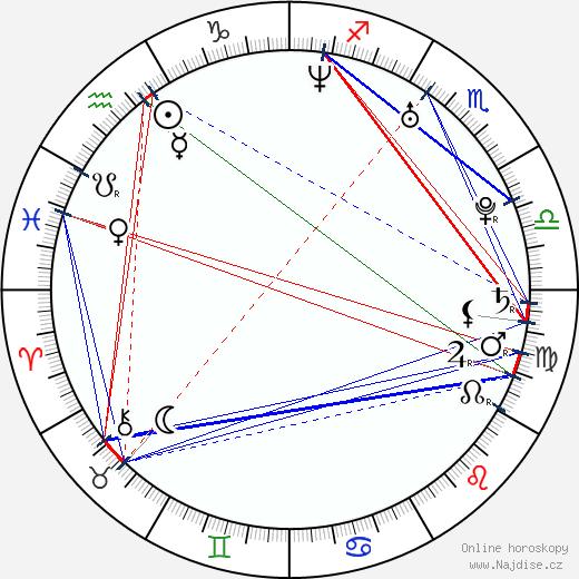 Gábor Karalyos wikipedie wiki 2018, 2019 horoskop
