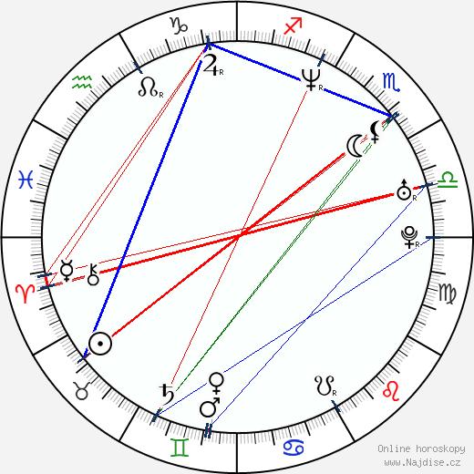 Gabriel Casseus wikipedie wiki 2020, 2021 horoskop