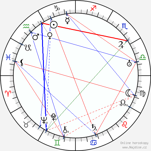 Gabriel Gabrio wikipedie wiki 2017, 2018 horoskop