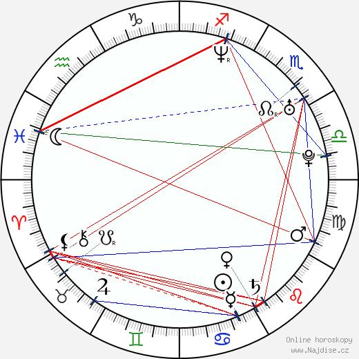 Gabriel Iglesias wikipedie wiki 2019, 2020 horoskop