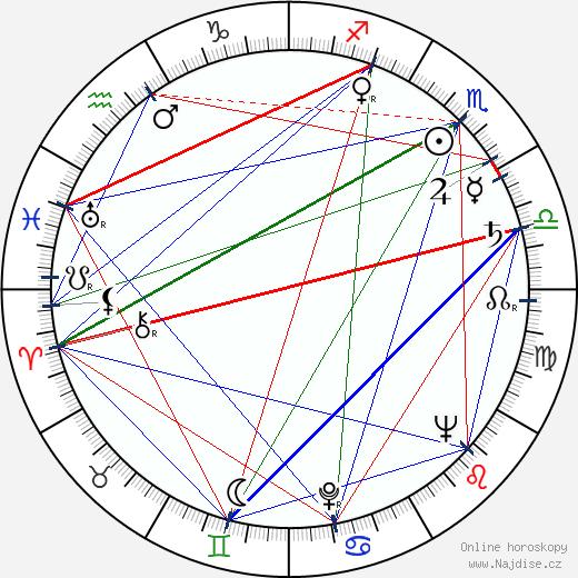 Gabriel Jabbour wikipedie wiki 2018, 2019 horoskop