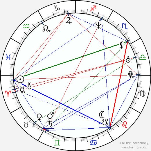 Gabriel Olds wikipedie wiki 2018, 2019 horoskop