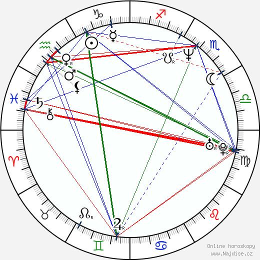Gabriela Bobes wikipedie wiki 2017, 2018 horoskop
