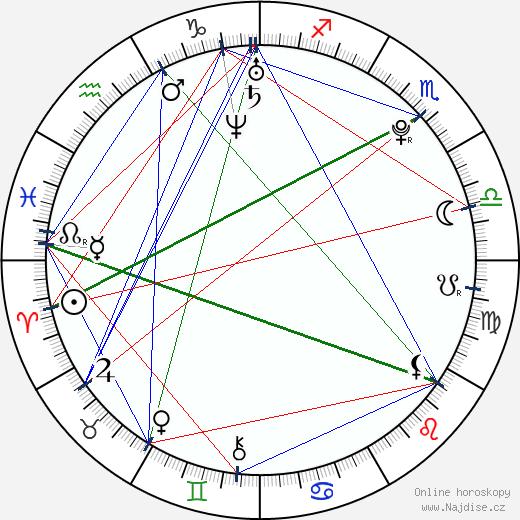 Gabriela Marcinková wikipedie wiki 2018, 2019 horoskop