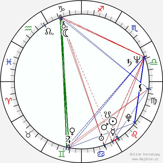 Gabriela Osvaldová wikipedie wiki 2018, 2019 horoskop