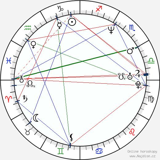 Gabriela Tagliavini wikipedie wiki 2017, 2018 horoskop